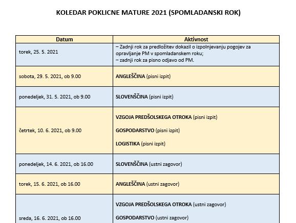 Koledar spomladanskega roka poklicne mature 2021
