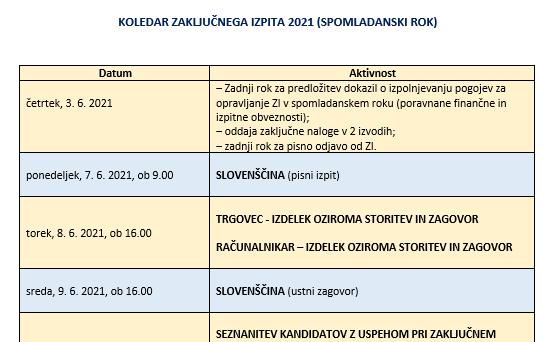 Koledar spomladanskega roka zaključnega izpita 2021